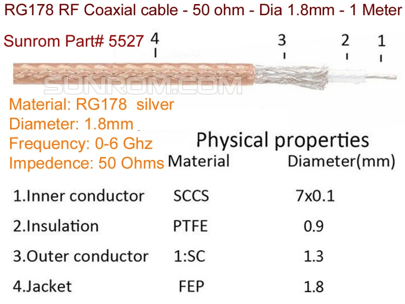 RG178 RF Coaxial cable - 50 ohm - Dia 1.8mm - 1 Meter