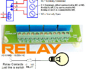 Using Relay output