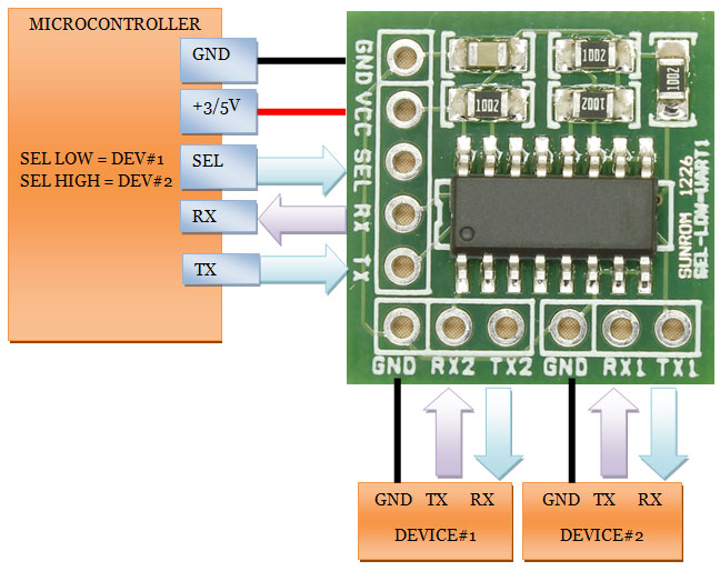 usb controller schematic image 7