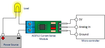 Current Sensor 20A - ACS712 [1325] : Sunrom Electronics