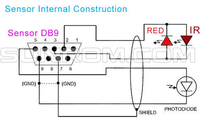 Pulse Meter Wiring : Spo sensor probe for pulse oximetry high quality