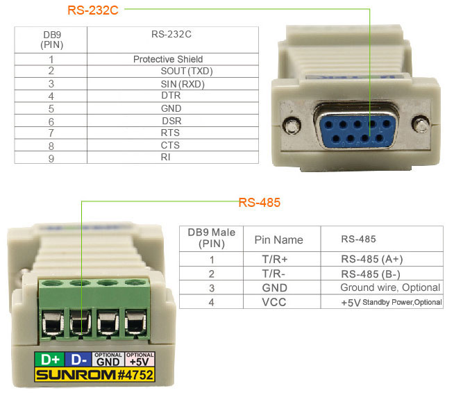 rs232 to rs485 converter sunrom electronics humidity control wiring diagram temperature control wiring diagram
