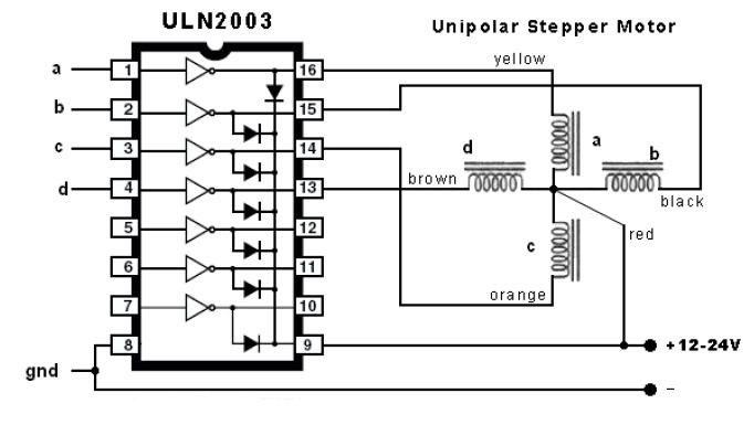 uln2003a - soic16