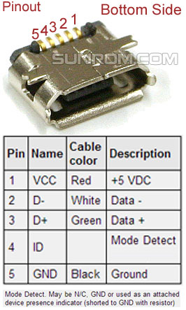 Micro Usb Connector B Female 5 Pin Smd 4358 Sunrom Electronics Technologies