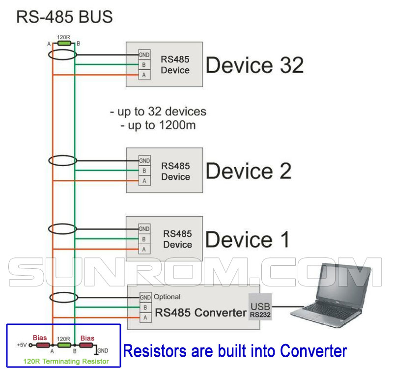 usb to rs485 converter 1287 sunrom technologies